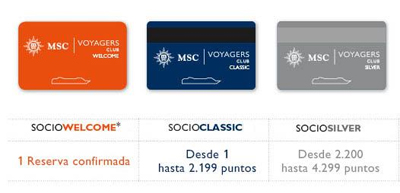 tarjetas de socio MSC club, MSC cruceros